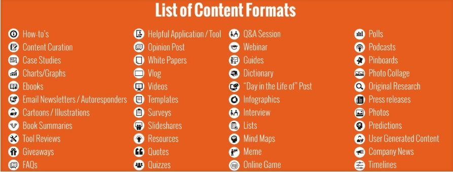 Lista de formatos de contenidos para startups