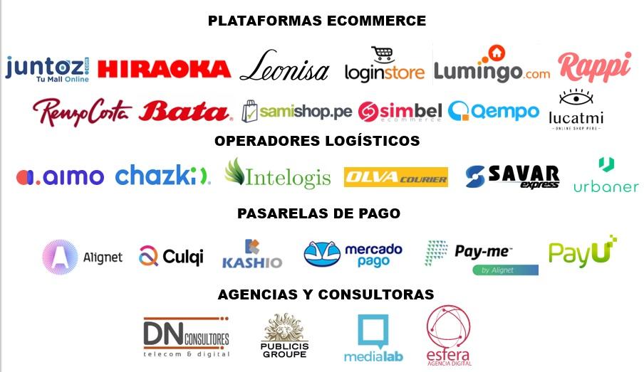 empresas ecommerce Perú