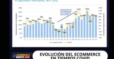 Impacto del ecommerce en Perú tras el COVID-19