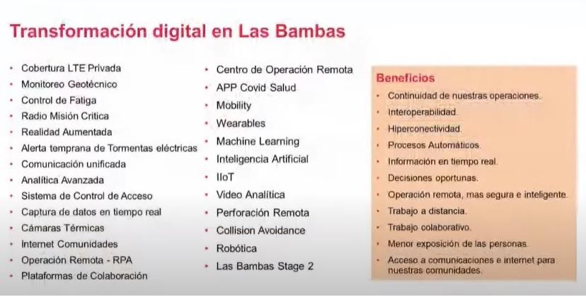 Las Bambas transformación digital
